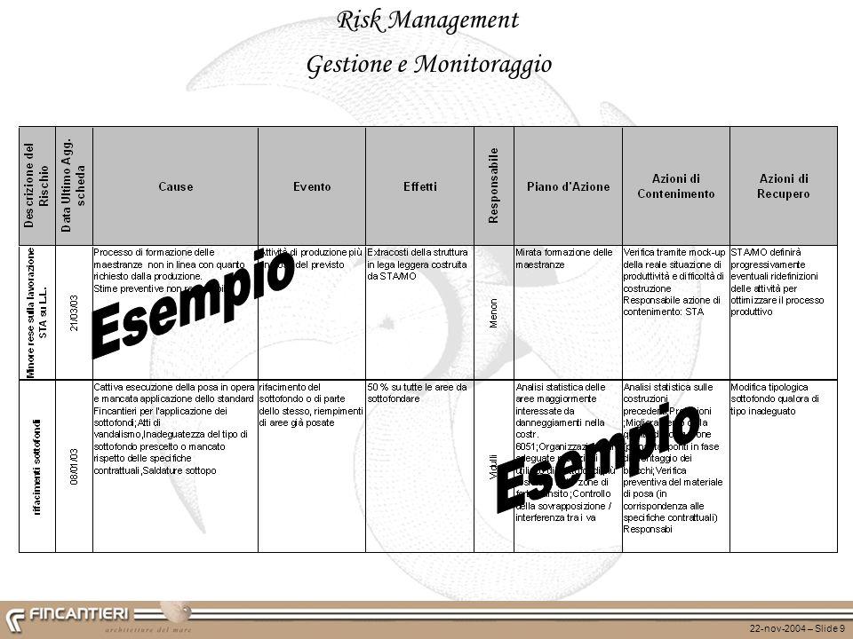 22-nov-2004 – Slide 9 Risk Management Gestione e Monitoraggio