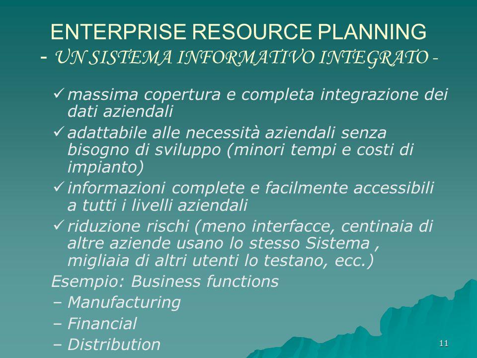 11 ENTERPRISE RESOURCE PLANNING - UN SISTEMA INFORMATIVO INTEGRATO - massima copertura e completa integrazione dei dati aziendali adattabile alle nece