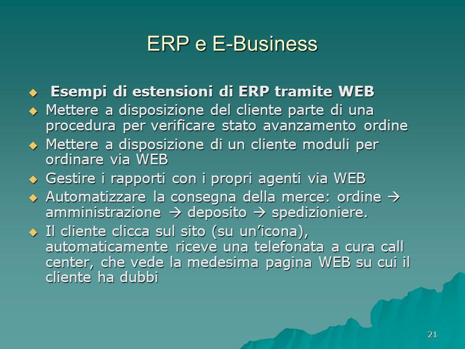 21 ERP e E-Business Esempi di estensioni di ERP tramite WEB Esempi di estensioni di ERP tramite WEB Mettere a disposizione del cliente parte di una pr