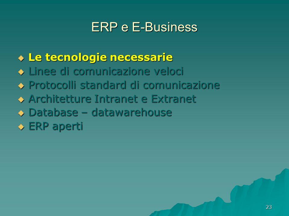 23 ERP e E-Business Le tecnologie necessarie Le tecnologie necessarie Linee di comunicazione veloci Linee di comunicazione veloci Protocolli standard