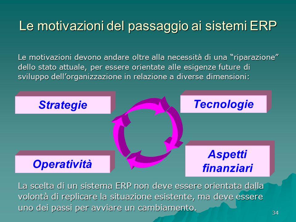 34 Le motivazioni del passaggio ai sistemi ERP Le motivazioni devono andare oltre alla necessità di una riparazione dello stato attuale, per essere or