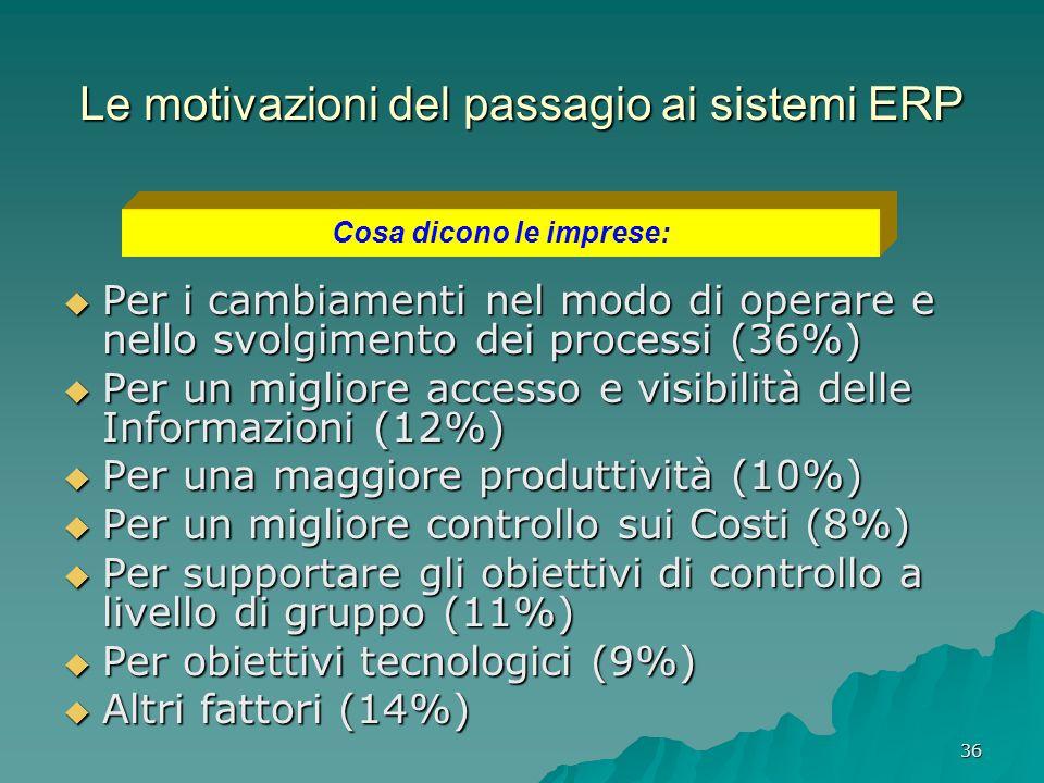 36 Le motivazioni del passagio ai sistemi ERP Per i cambiamenti nel modo di operare e nello svolgimento dei processi (36%) Per i cambiamenti nel modo