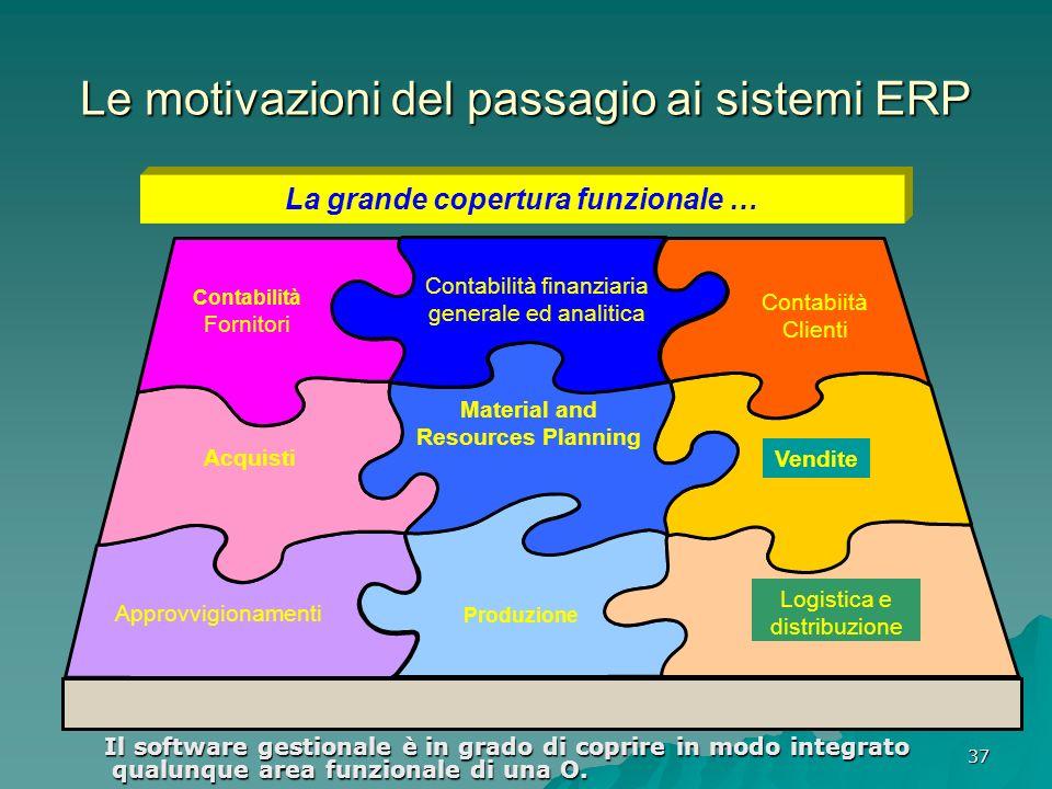37 Le motivazioni del passagio ai sistemi ERP Il software gestionale è in grado di coprire in modo integrato qualunque area funzionale di una O. Il so