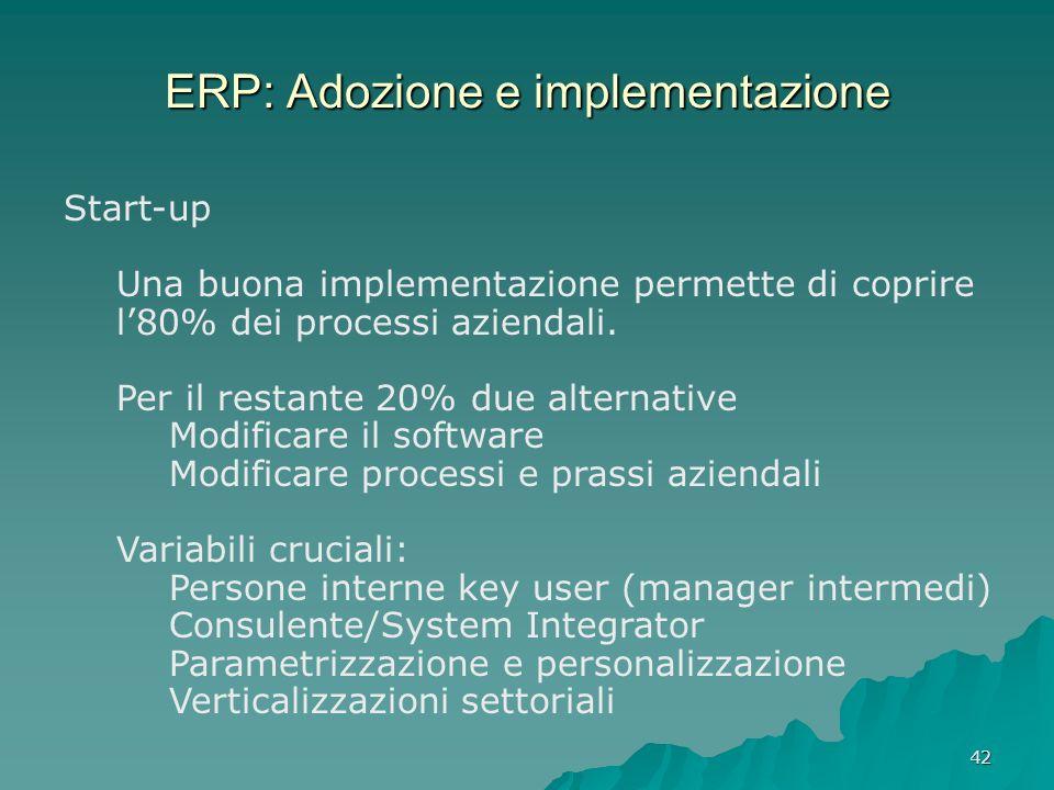42 ERP: Adozione e implementazione Start-up Una buona implementazione permette di coprire l80% dei processi aziendali. Per il restante 20% due alterna
