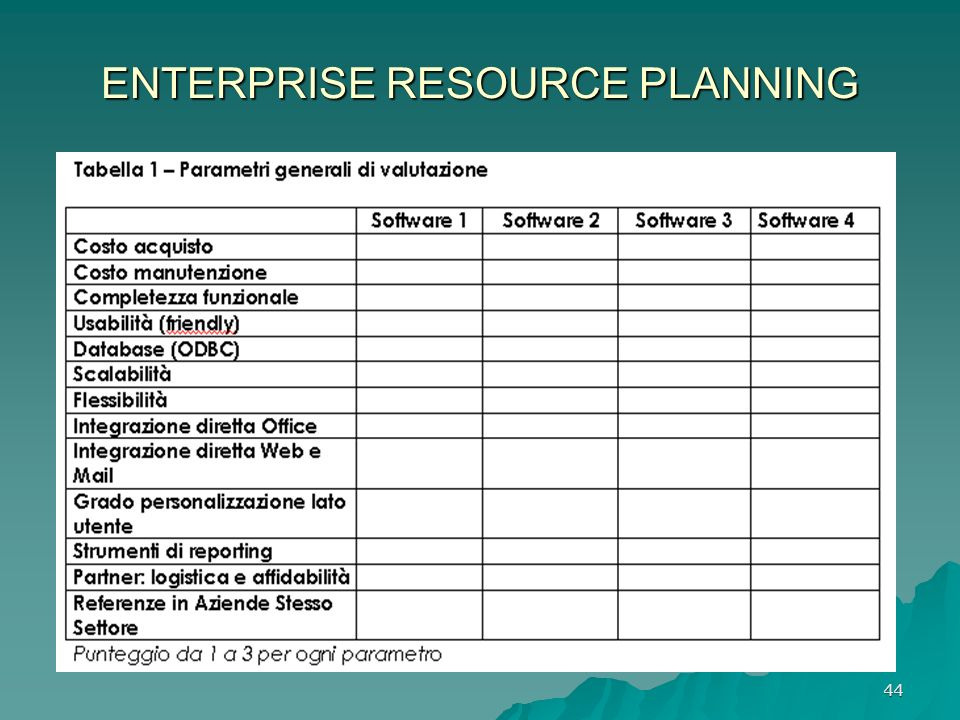 44 ENTERPRISE RESOURCE PLANNING