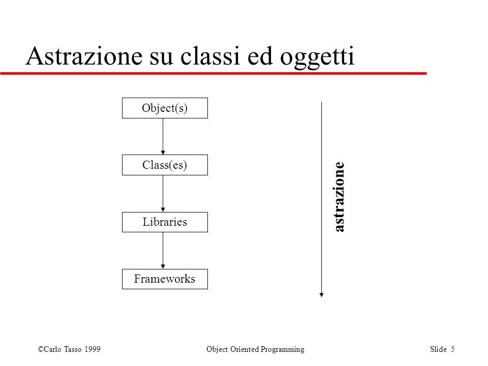 ©Carlo Tasso 1999 Object Oriented Programming Slide 5 Astrazione su classi ed oggetti Object(s) Class(es) Libraries Frameworks astrazione