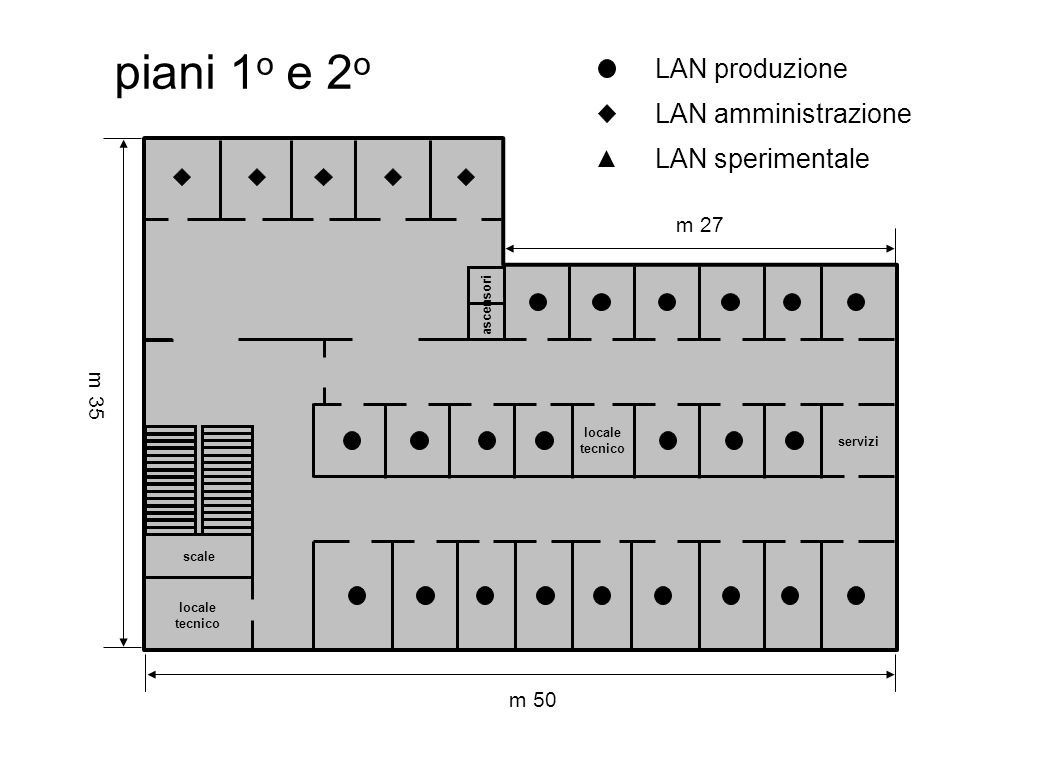 piani 1 o e 2 o servizi scale locale tecnico ascensori locale tecnico LAN produzione LAN amministrazione LAN sperimentale m 50 m 35 m 27