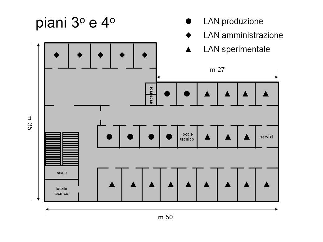 piani 3 o e 4 o servizi scale locale tecnico ascensori locale tecnico LAN produzione LAN amministrazione LAN sperimentale m 50 m 35 m 27