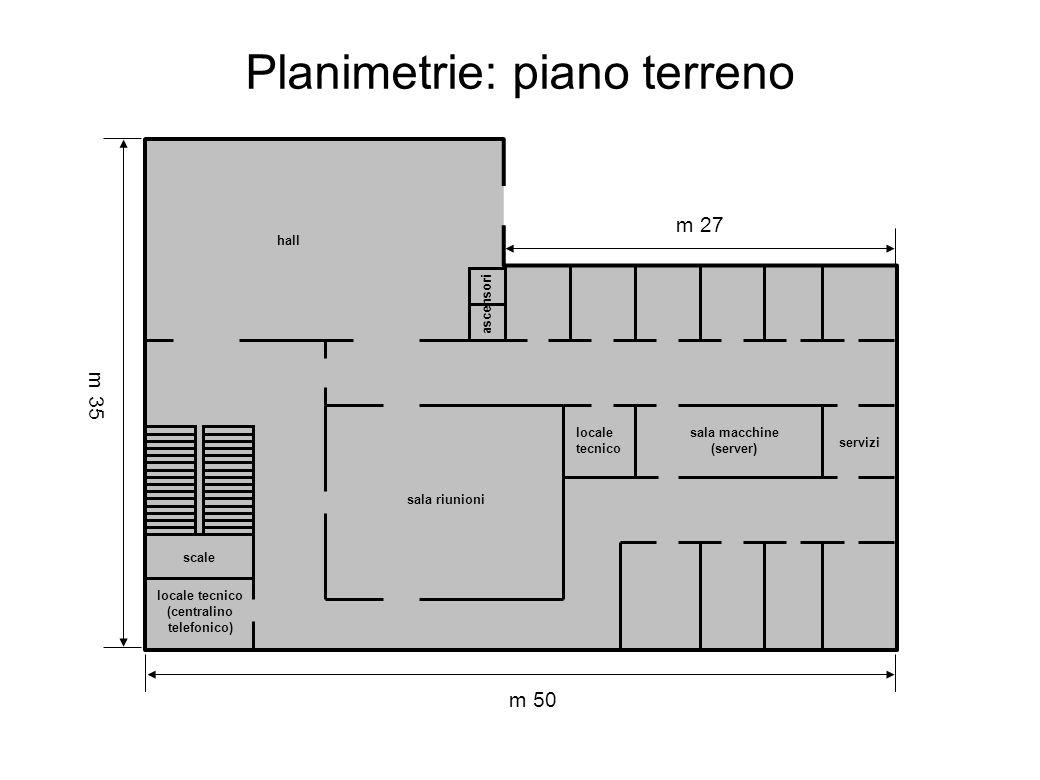 Planimetrie: piano terreno sala riunioni hall scale ascensori locale tecnico locale tecnico (centralino telefonico) m 50 m 35 m 27 servizi sala macchi