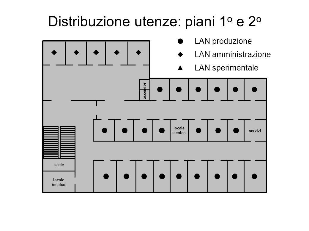 Distribuzione utenze: piani 3 o e 4 o servizi scale locale tecnico ascensori locale tecnico LAN produzione LAN amministrazione LAN sperimentale