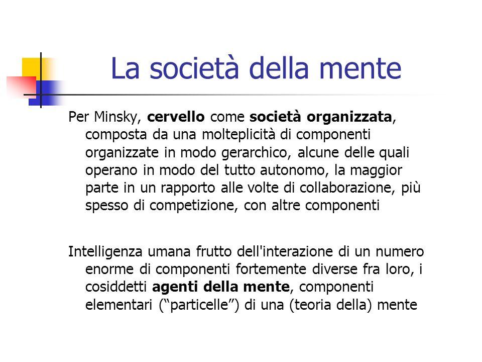 La società della mente Per Minsky, cervello come società organizzata, composta da una molteplicità di componenti organizzate in modo gerarchico, alcune delle quali operano in modo del tutto autonomo, la maggior parte in un rapporto alle volte di collaborazione, più spesso di competizione, con altre componenti Intelligenza umana frutto dell interazione di un numero enorme di componenti fortemente diverse fra loro, i cosiddetti agenti della mente, componenti elementari (particelle) di una (teoria della) mente