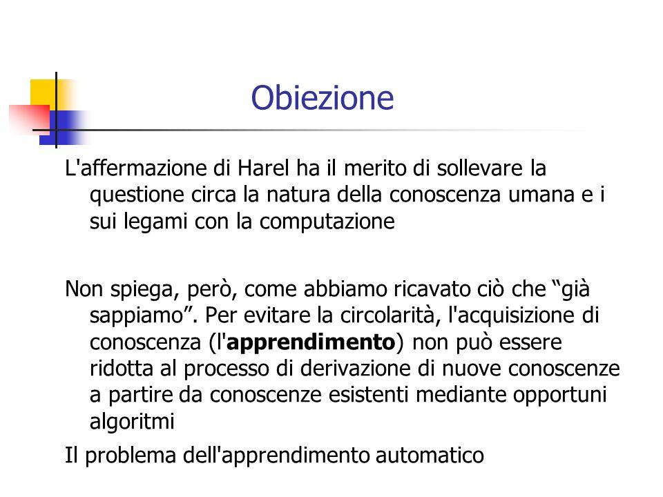 Obiezione L affermazione di Harel ha il merito di sollevare la questione circa la natura della conoscenza umana e i sui legami con la computazione Non spiega, però, come abbiamo ricavato ciò che già sappiamo.