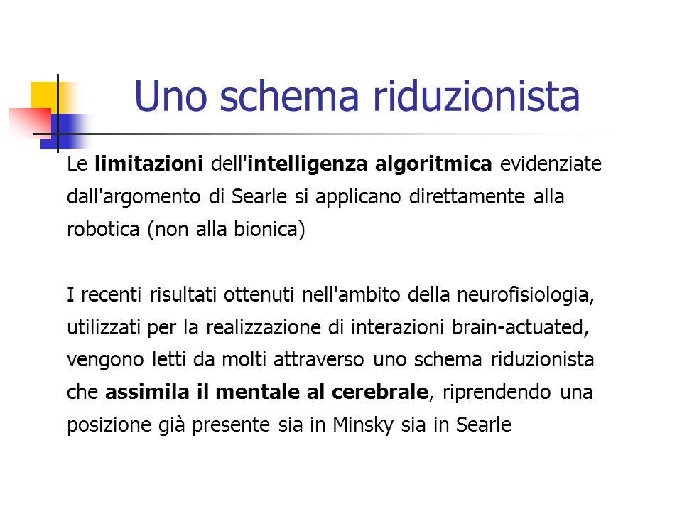Uno schema riduzionista Le limitazioni dell'intelligenza algoritmica evidenziate dall'argomento di Searle si applicano direttamente alla robotica (non