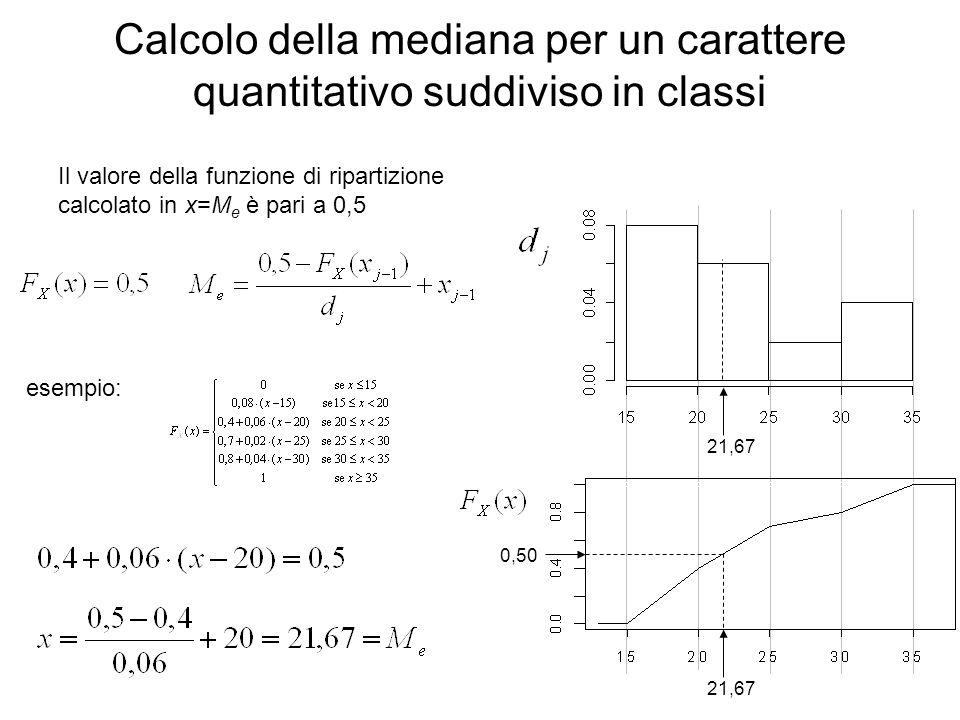 Calcolo della mediana per un carattere quantitativo suddiviso in classi 21,67 0,50 21,67 Il valore della funzione di ripartizione calcolato in x=M e è
