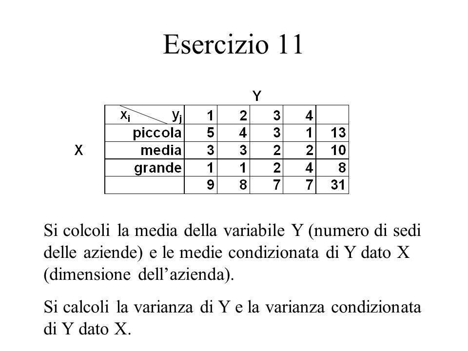 Esercizio 11 Si colcoli la media della variabile Y (numero di sedi delle aziende) e le medie condizionata di Y dato X (dimensione dellazienda).