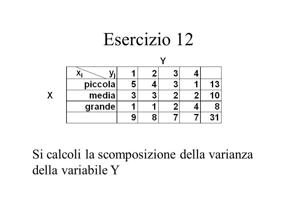 Esercizio 12 Si calcoli la scomposizione della varianza della variabile Y