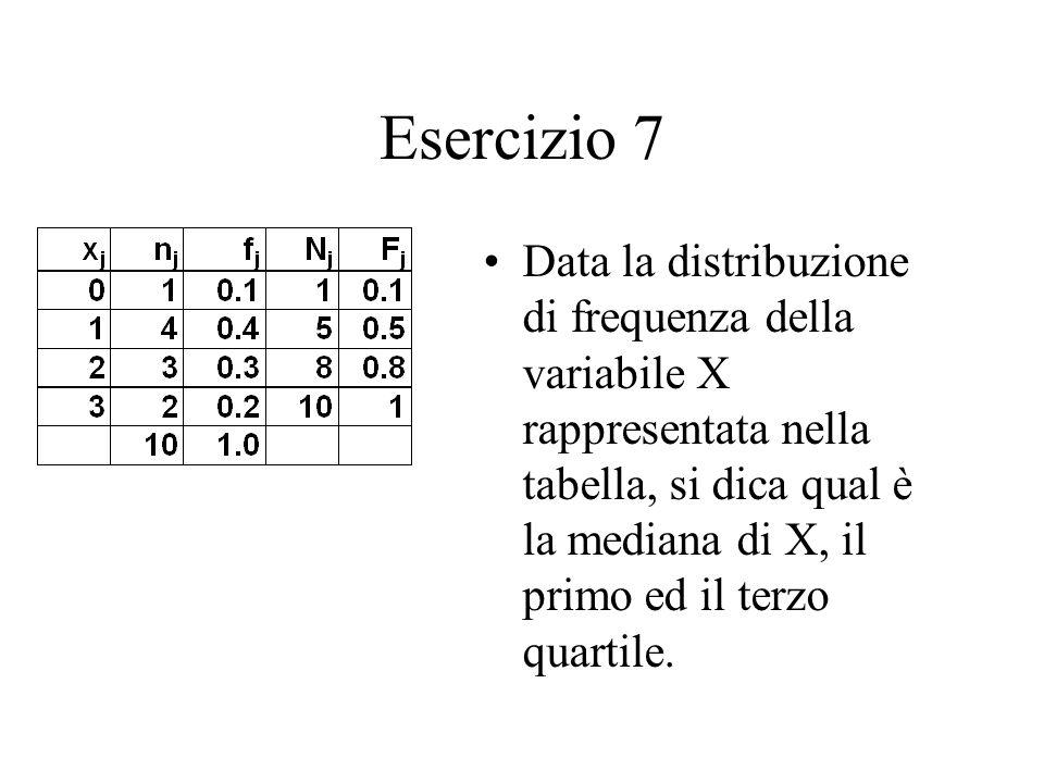Esercizio 7 Data la distribuzione di frequenza della variabile X rappresentata nella tabella, si dica qual è la mediana di X, il primo ed il terzo quartile.