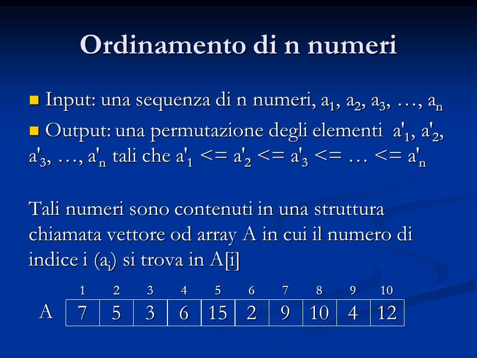Ordinamento di n numeri Input: una sequenza di n numeri, a 1, a 2, a 3, …, a n Input: una sequenza di n numeri, a 1, a 2, a 3, …, a n Output: una perm