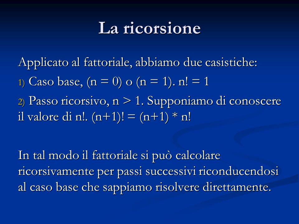 La ricorsione Applicato al fattoriale, abbiamo due casistiche: 1) Caso base, (n = 0) o (n = 1). n! = 1 2) Passo ricorsivo, n > 1. Supponiamo di conosc