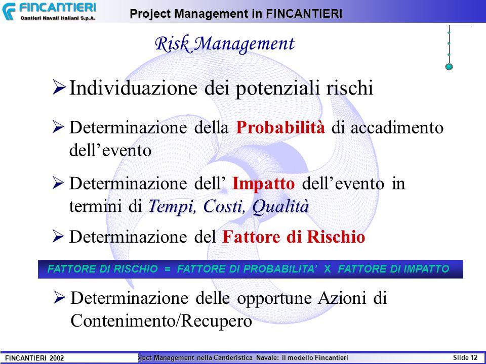 Il Project Management nella Cantieristica Navale: il modello Fincantieri Slide 12 FINCANTIERI 2002 Risk Management Individuazione dei potenziali risch