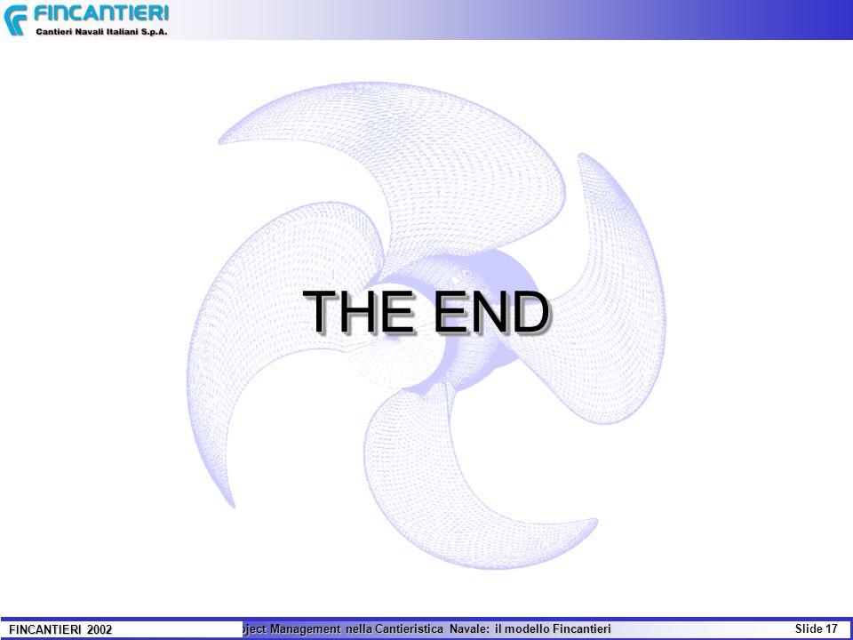 Il Project Management nella Cantieristica Navale: il modello Fincantieri Slide 17 FINCANTIERI 2002 THE END