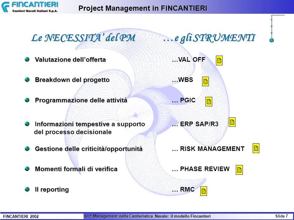 Il Project Management nella Cantieristica Navale: il modello Fincantieri Slide 7 FINCANTIERI 2002 Project Management in FINCANTIERI Le NECESSITA del P