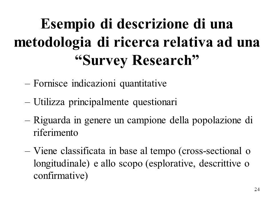 24 Esempio di descrizione di una metodologia di ricerca relativa ad una Survey Research –Fornisce indicazioni quantitative –Utilizza principalmente qu