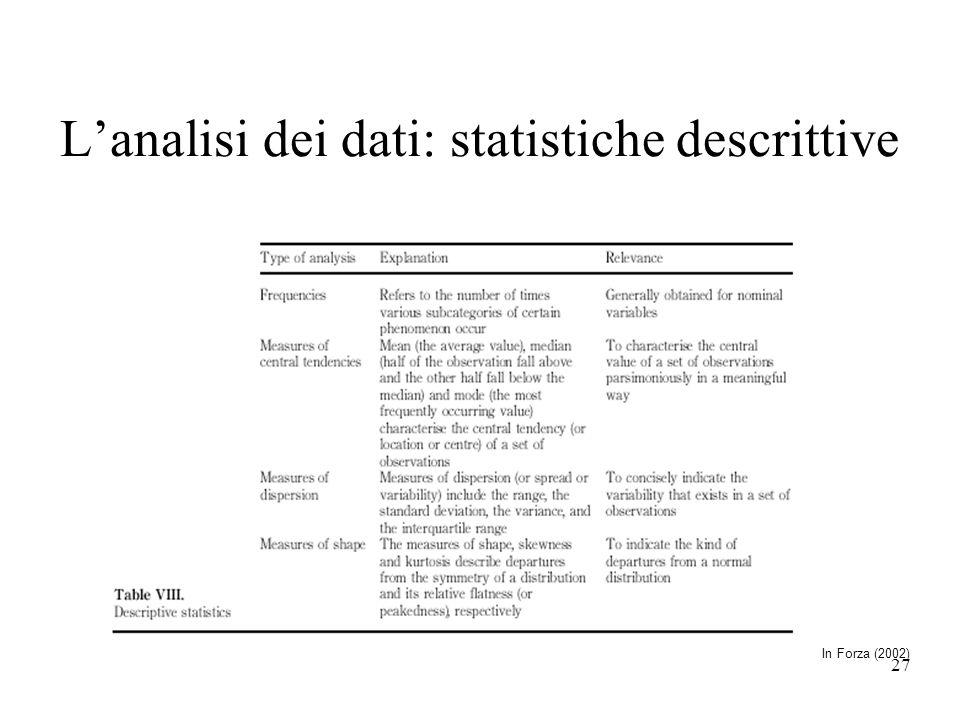 27 Lanalisi dei dati: statistiche descrittive In Forza (2002)