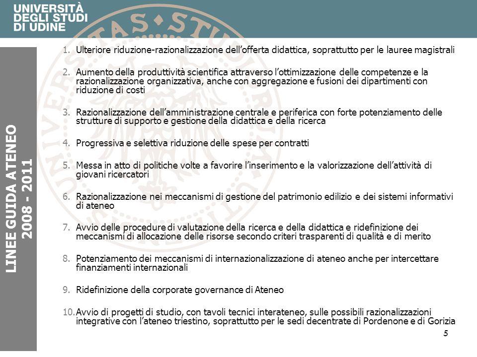 5 LINEE GUIDA ATENEO 2008 - 2011 1.Ulteriore riduzione-razionalizzazione dellofferta didattica, soprattutto per le lauree magistrali 2.Aumento della p