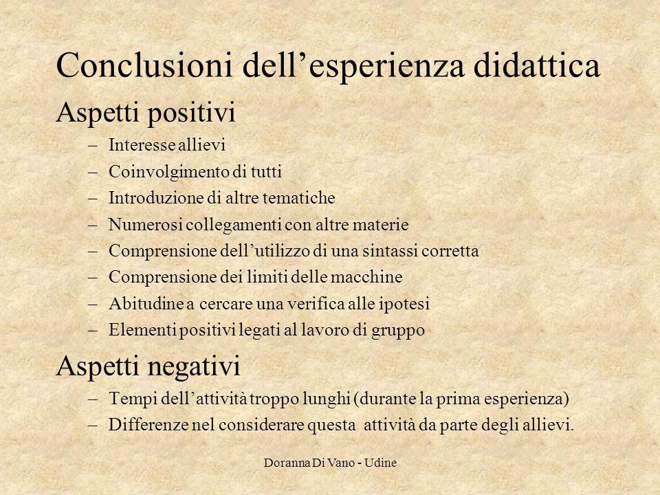 Conclusioni dellesperienza didattica Aspetti positivi –Interesse allievi –Coinvolgimento di tutti –Introduzione di altre tematiche –Numerosi collegame