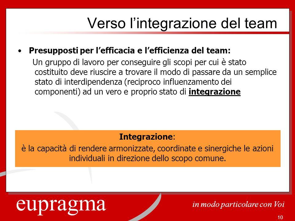eupragma in modo particolare con Voi 10 Verso lintegrazione del team Presupposti per lefficacia e lefficienza del team: Un gruppo di lavoro per conseg