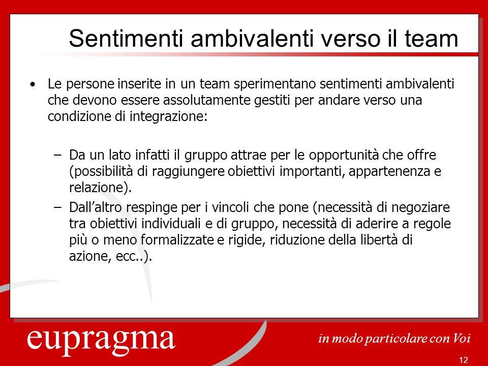 eupragma in modo particolare con Voi 12 Sentimenti ambivalenti verso il team Le persone inserite in un team sperimentano sentimenti ambivalenti che de