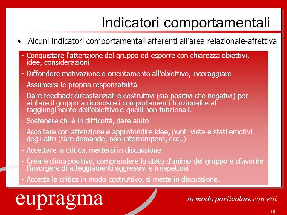 eupragma in modo particolare con Voi 16 Alcuni indicatori comportamentali afferenti allarea relazionale-affettiva -Conquistare l'attenzione del gruppo