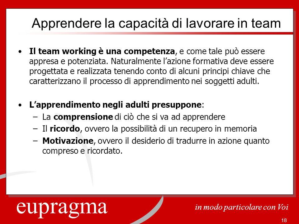 eupragma in modo particolare con Voi 18 Apprendere la capacità di lavorare in team Il team working è una competenza, e come tale può essere appresa e
