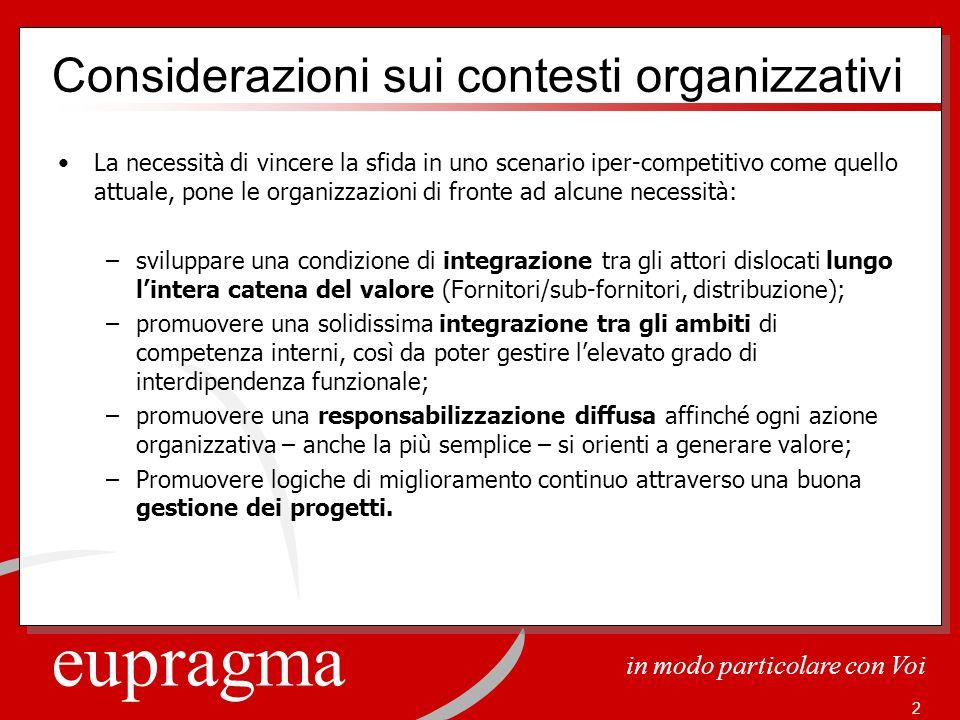 eupragma in modo particolare con Voi 2 Considerazioni sui contesti organizzativi La necessità di vincere la sfida in uno scenario iper-competitivo com