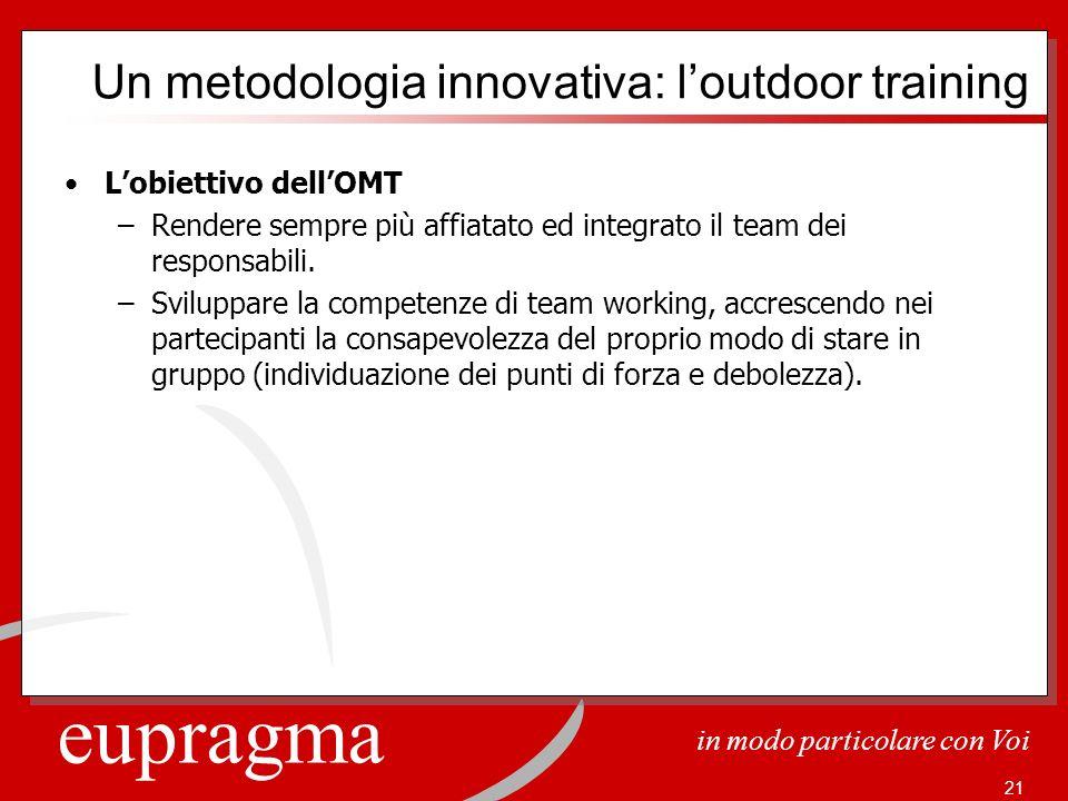 eupragma in modo particolare con Voi 21 Lobiettivo dellOMT –Rendere sempre più affiatato ed integrato il team dei responsabili. –Sviluppare la compete