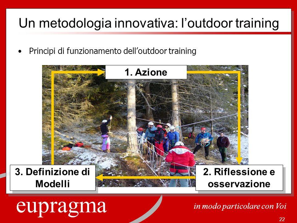 eupragma in modo particolare con Voi 22 Un metodologia innovativa: loutdoor training Principi di funzionamento delloutdoor training 1. Azione 2. Rifle