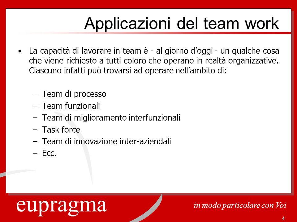 eupragma in modo particolare con Voi 4 La capacità di lavorare in team è - al giorno doggi - un qualche cosa che viene richiesto a tutti coloro che op