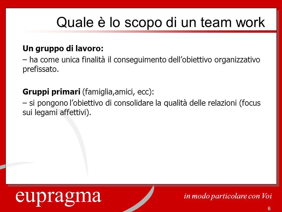 eupragma in modo particolare con Voi 6 Quale è lo scopo di un team work Un gruppo di lavoro: – ha come unica finalità il conseguimento dellobiettivo o