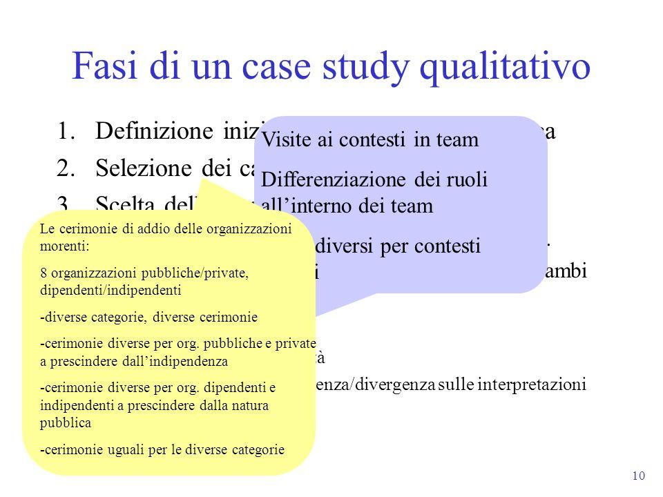 10 1.Definizione iniziale della domanda di ricerca 2.Selezione dei casi 3.Scelta delle tecniche e del protocollo –Analisi dei documenti –Analisi dei d