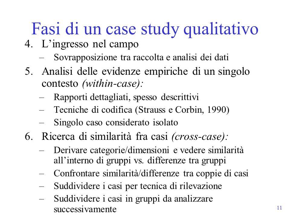 11 4.Lingresso nel campo –Sovrapposizione tra raccolta e analisi dei dati 5.Analisi delle evidenze empiriche di un singolo contesto (within-case): –Ra