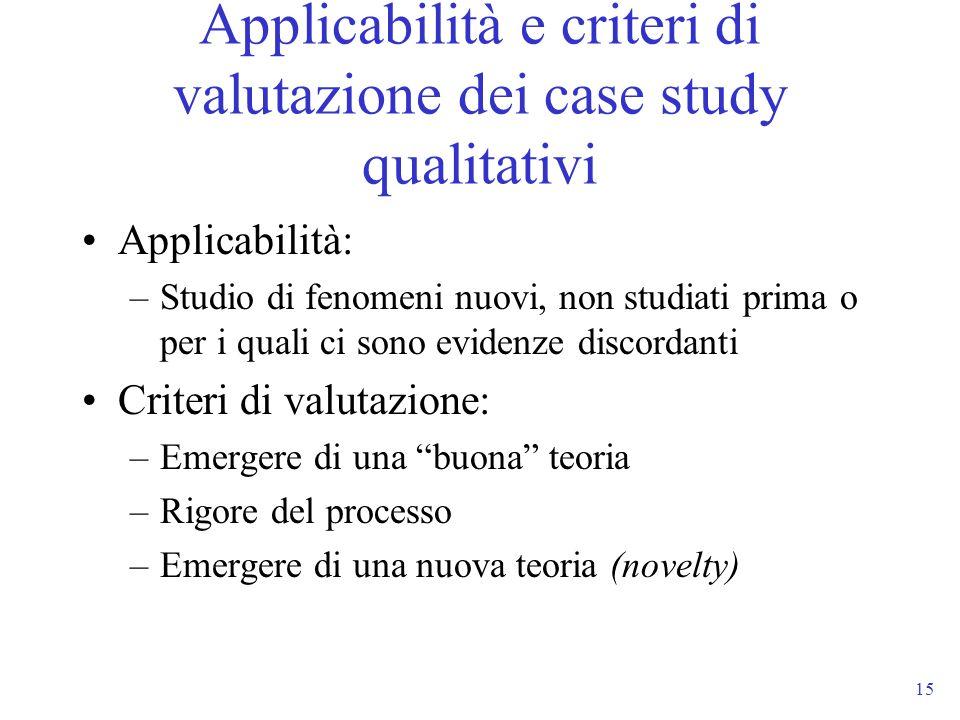 15 Applicabilità: –Studio di fenomeni nuovi, non studiati prima o per i quali ci sono evidenze discordanti Criteri di valutazione: –Emergere di una bu
