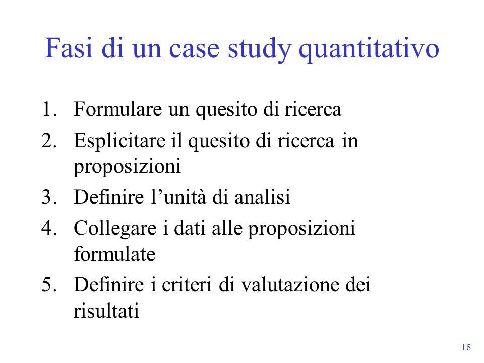 18 1.Formulare un quesito di ricerca 2.Esplicitare il quesito di ricerca in proposizioni 3.Definire lunità di analisi 4.Collegare i dati alle proposiz