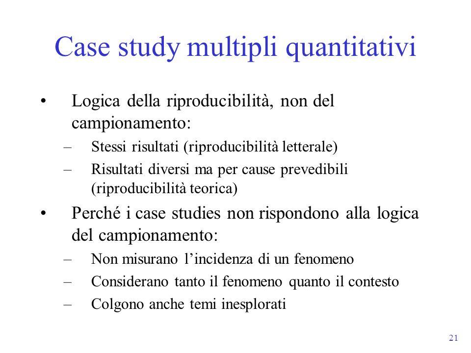 21 Logica della riproducibilità, non del campionamento: –Stessi risultati (riproducibilità letterale) –Risultati diversi ma per cause prevedibili (rip