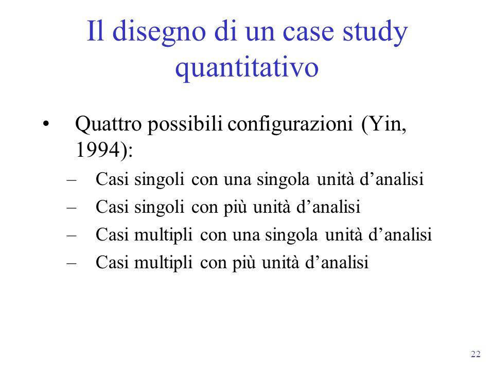 22 Quattro possibili configurazioni (Yin, 1994): –Casi singoli con una singola unità danalisi –Casi singoli con più unità danalisi –Casi multipli con