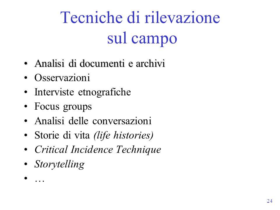 24 Tecniche di rilevazione sul campo Analisi di documentie archiviAnalisi di documenti e archivi Osservazioni Interviste etnografiche Focus groups Ana