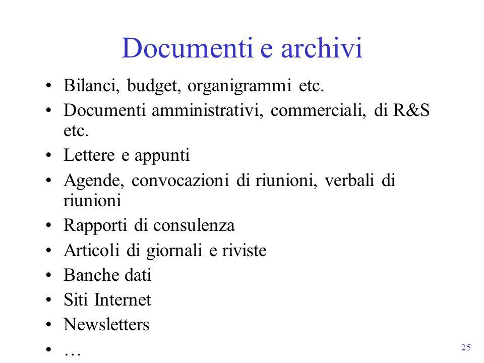 25 Documenti e archivi Bilanci, budget, organigrammi etc. Documenti amministrativi, commerciali, di R&S etc. Lettere e appunti Agende, convocazioni di