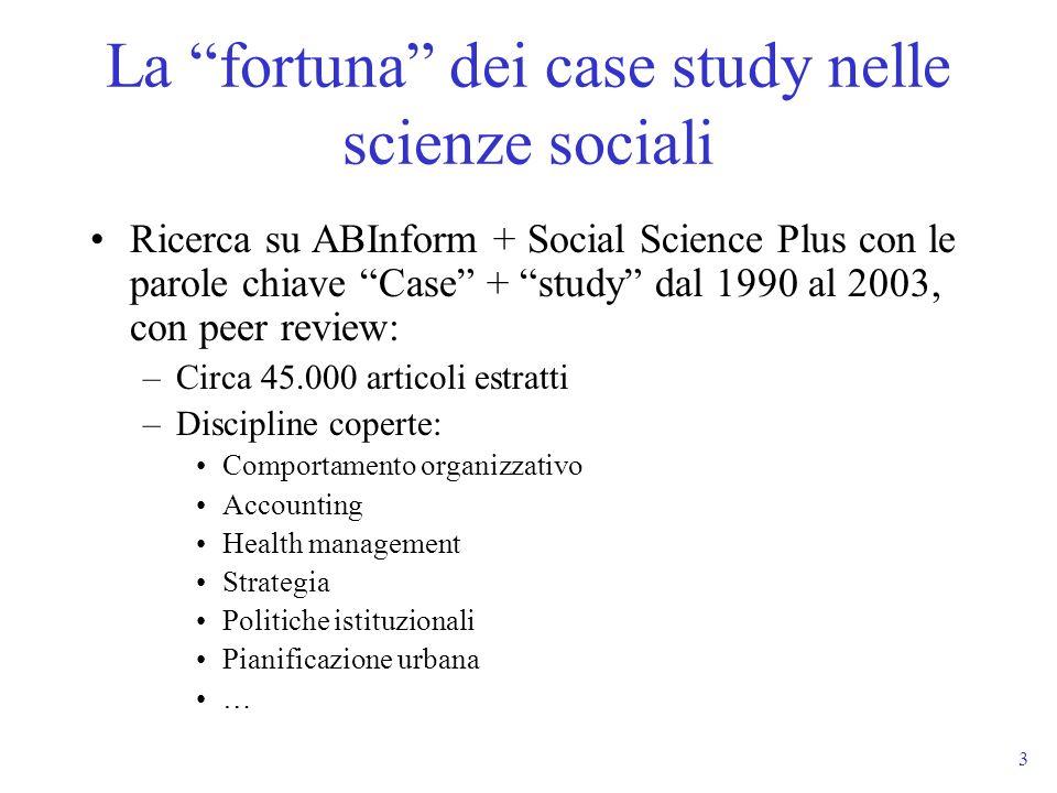 3 La fortuna dei case study nelle scienze sociali Ricerca su ABInform + Social Science Plus con le parole chiave Case + study dal 1990 al 2003, con pe