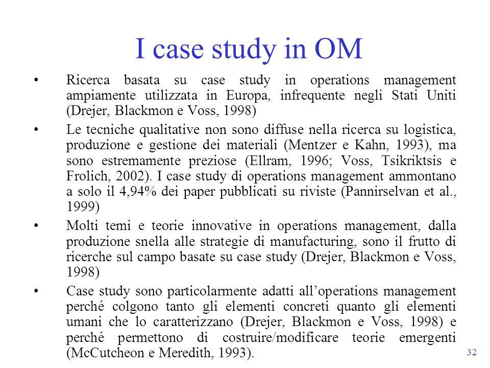 32 Ricerca basata su case study in operations management ampiamente utilizzata in Europa, infrequente negli Stati Uniti (Drejer, Blackmon e Voss, 1998