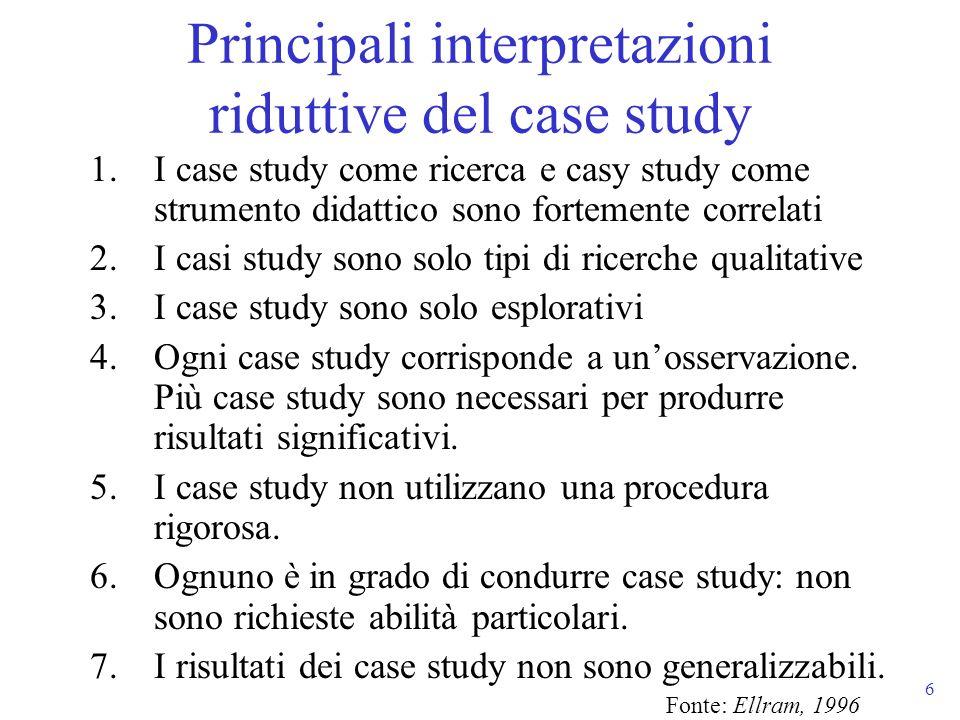 6 Principali interpretazioni riduttive del case study 1.I case study come ricerca e casy study come strumento didattico sono fortemente correlati 2.I